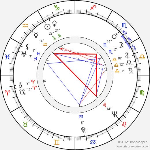 Graham Stark birth chart, biography, wikipedia 2020, 2021