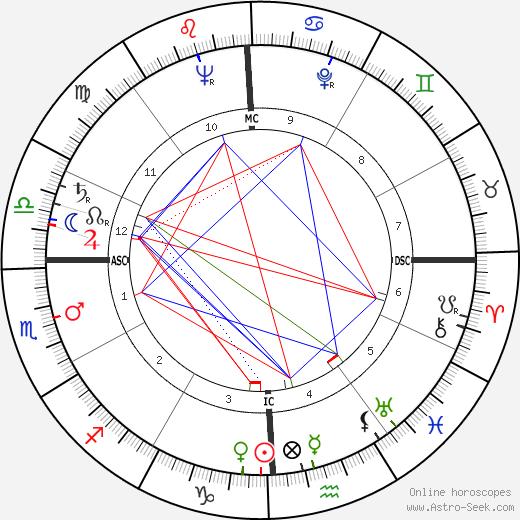 Guy Madison birth chart, Guy Madison astro natal horoscope, astrology