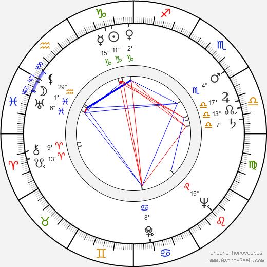 Jason Evers birth chart, biography, wikipedia 2018, 2019