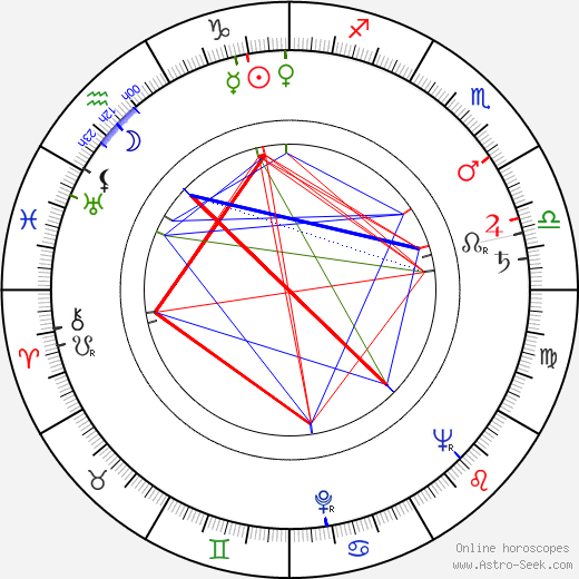 Jiří Pick tema natale, oroscopo, Jiří Pick oroscopi gratuiti, astrologia