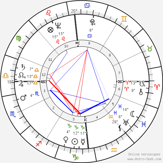 Marceau Somerlinck birth chart, biography, wikipedia 2018, 2019