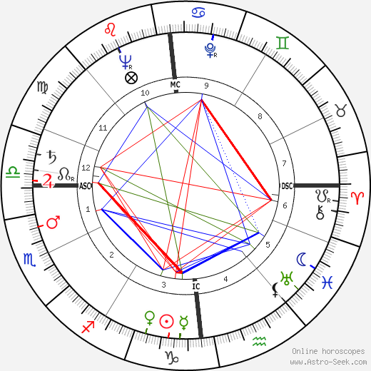 Marceau Somerlinck astro natal birth chart, Marceau Somerlinck horoscope, astrology