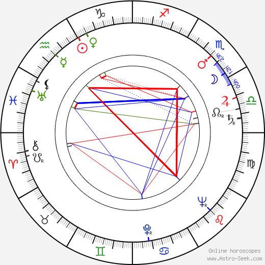 Ray Anthony birth chart, Ray Anthony astro natal horoscope, astrology