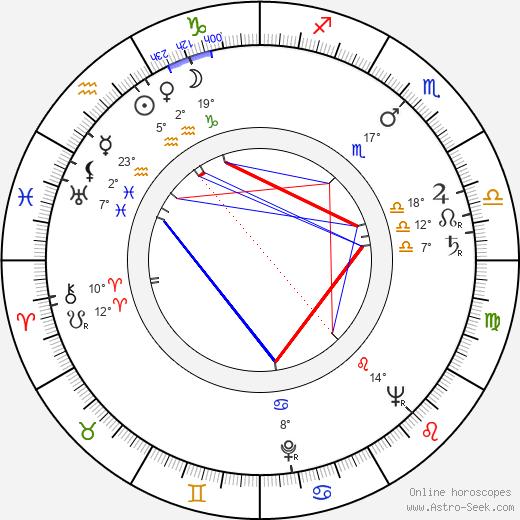 Yuri Yerzinkyan birth chart, biography, wikipedia 2019, 2020