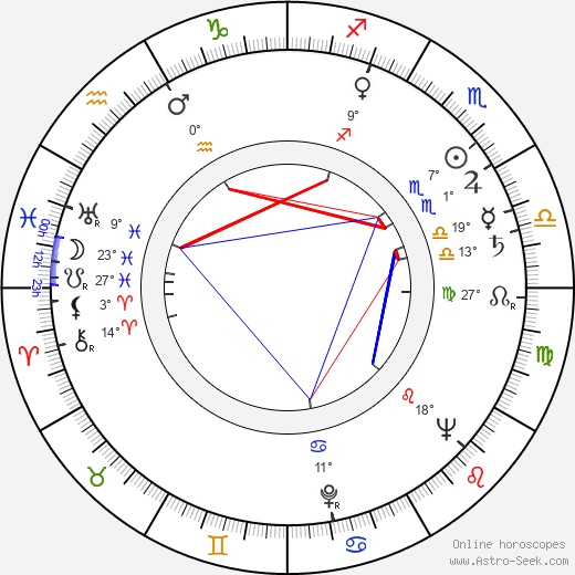 Barbara Bel Geddes birth chart, biography, wikipedia 2018, 2019