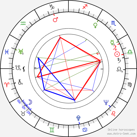 Eileen Essell astro natal birth chart, Eileen Essell horoscope, astrology