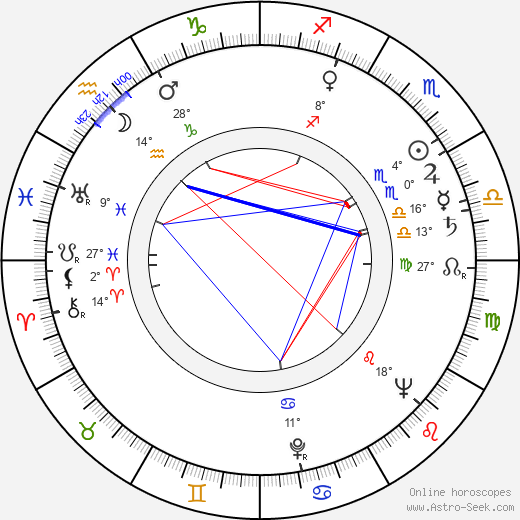 Gershon Kingsley birth chart, biography, wikipedia 2019, 2020