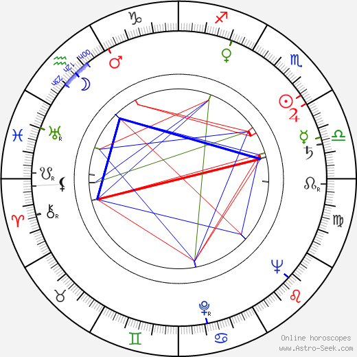 Gershon Kingsley astro natal birth chart, Gershon Kingsley horoscope, astrology
