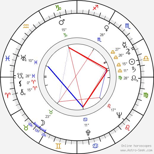 Jean Collomb birth chart, biography, wikipedia 2019, 2020