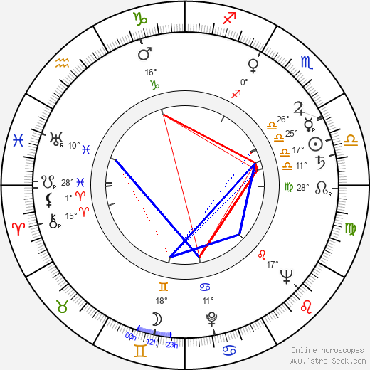 Jerry Stovin birth chart, biography, wikipedia 2019, 2020