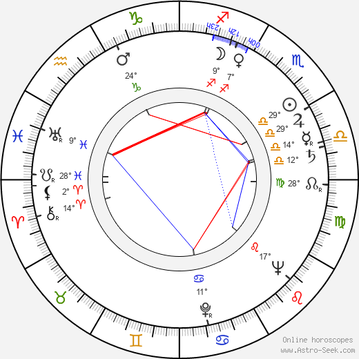 Miguel Lluch birth chart, biography, wikipedia 2020, 2021