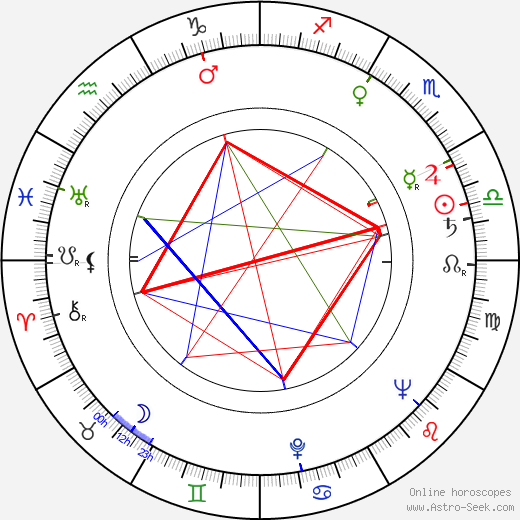 Soběslav Sejk день рождения гороскоп, Soběslav Sejk Натальная карта онлайн