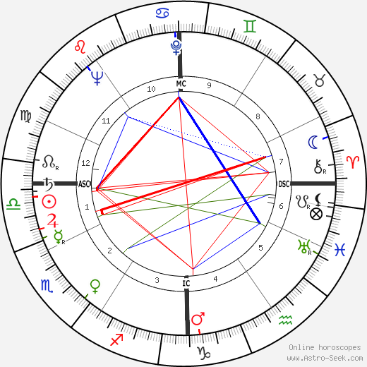 Tommaso Maestrelli astro natal birth chart, Tommaso Maestrelli horoscope, astrology