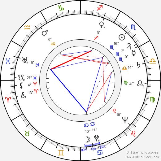 Erich Ebert birth chart, biography, wikipedia 2019, 2020