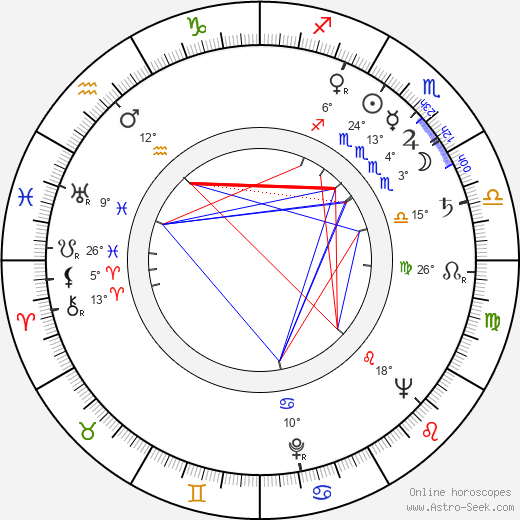 Ferdynand Solowski birth chart, biography, wikipedia 2020, 2021