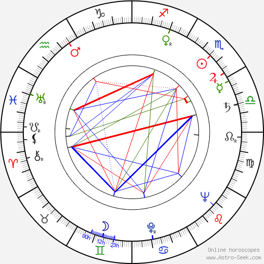 Gabriel Jabbour astro natal birth chart, Gabriel Jabbour horoscope, astrology