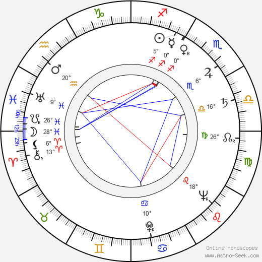 Galina Novozhilova birth chart, biography, wikipedia 2019, 2020