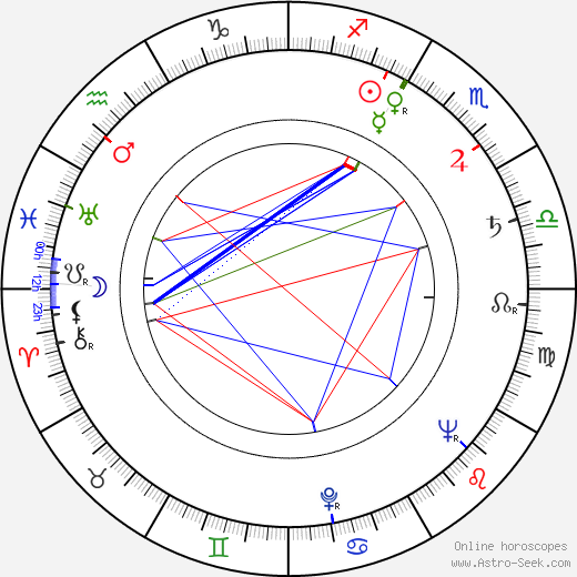 Galina Novozhilova astro natal birth chart, Galina Novozhilova horoscope, astrology
