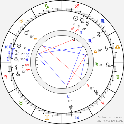 Hall Bartlett birth chart, biography, wikipedia 2018, 2019