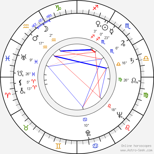 Jacqueline White birth chart, biography, wikipedia 2019, 2020