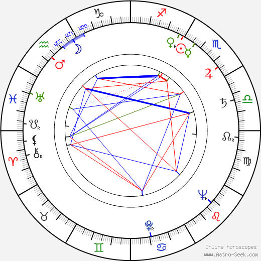 Jacqueline White birth chart, Jacqueline White astro natal horoscope, astrology