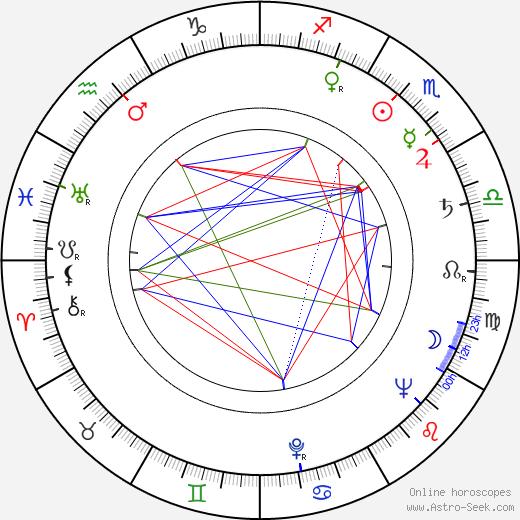 Lysiane Rey astro natal birth chart, Lysiane Rey horoscope, astrology