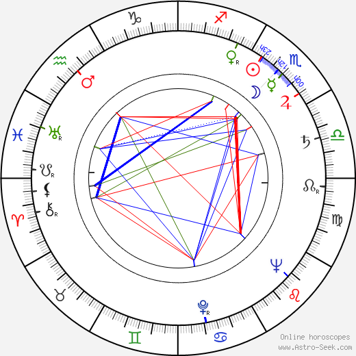 Mikael Vuolio birth chart, Mikael Vuolio astro natal horoscope, astrology