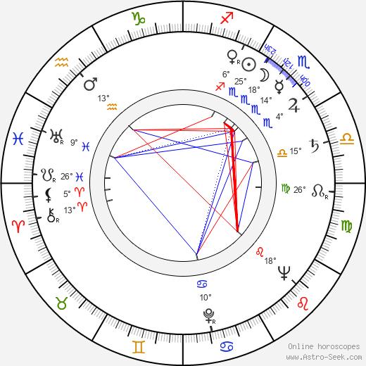 Peter Kennedy birth chart, biography, wikipedia 2020, 2021