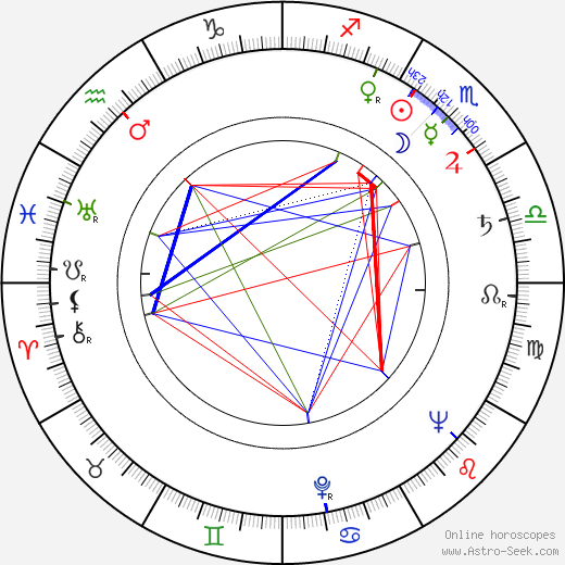 Peter Kennedy birth chart, Peter Kennedy astro natal horoscope, astrology