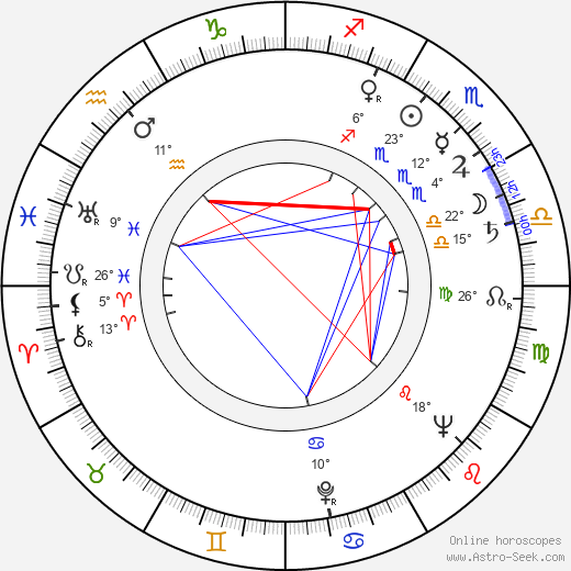 Royal Dano birth chart, biography, wikipedia 2018, 2019