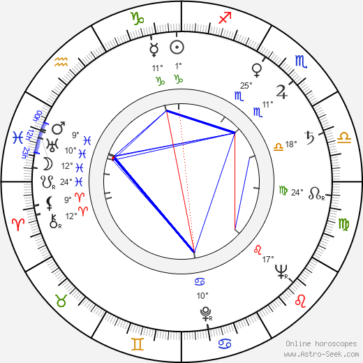 Jonas Mekas birth chart, biography, wikipedia 2020, 2021