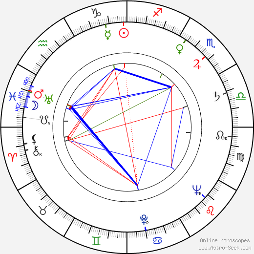 Jonas Mekas birth chart, Jonas Mekas astro natal horoscope, astrology