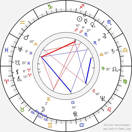 Len Lesser birth chart, biography, wikipedia 2018, 2019