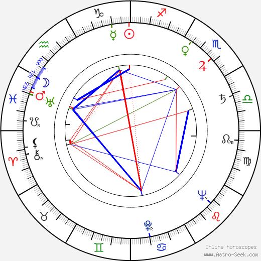 Lilia Silvi tema natale, oroscopo, Lilia Silvi oroscopi gratuiti, astrologia