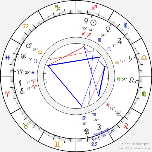 Nikki Bruno birth chart, biography, wikipedia 2019, 2020