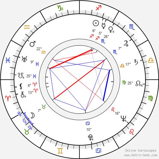 Paul Picerni birth chart, biography, wikipedia 2020, 2021