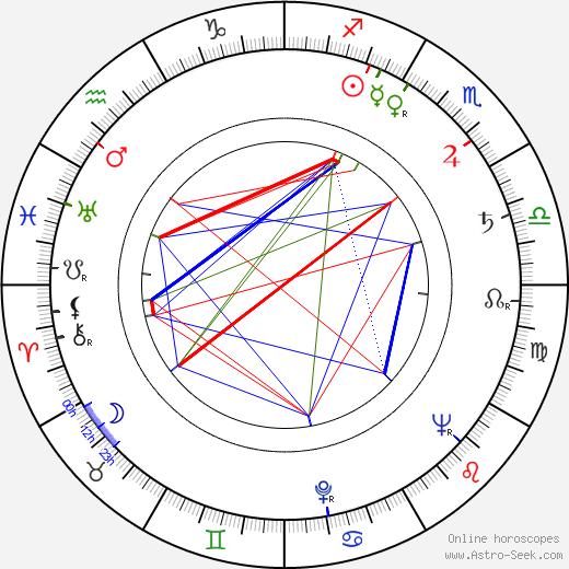 Paul Picerni birth chart, Paul Picerni astro natal horoscope, astrology