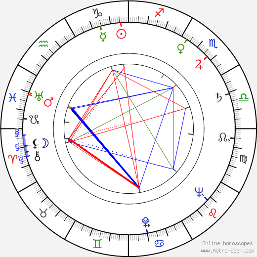 Shirley Patterson birth chart, Shirley Patterson astro natal horoscope, astrology