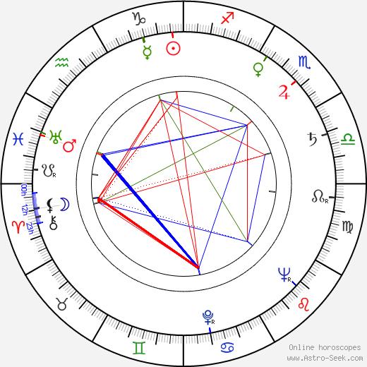 Shirley Patterson день рождения гороскоп, Shirley Patterson Натальная карта онлайн