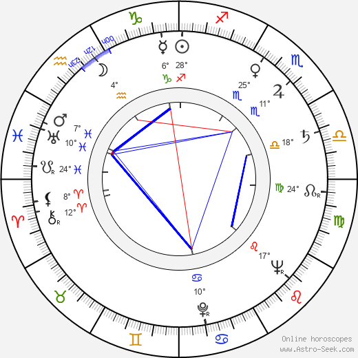 Soli Labbart birth chart, biography, wikipedia 2019, 2020