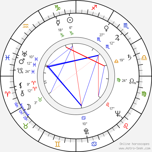 Stan Lee birth chart, biography, wikipedia 2019, 2020