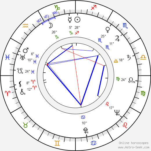Tom Gries birth chart, biography, wikipedia 2019, 2020