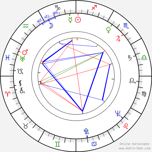 Tom Gries birth chart, Tom Gries astro natal horoscope, astrology