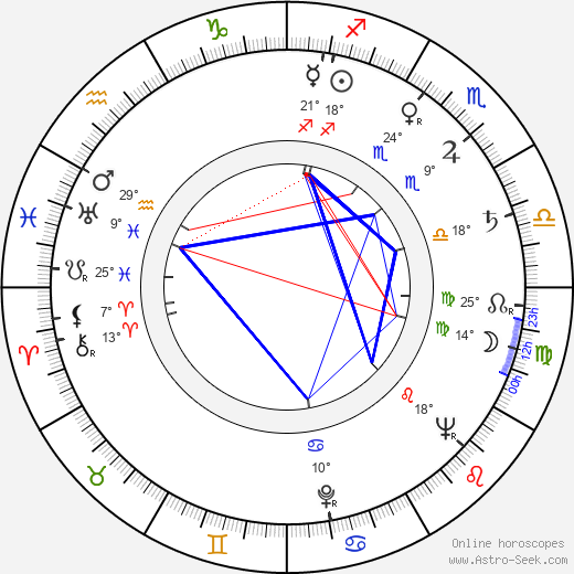 Vampira birth chart, biography, wikipedia 2019, 2020