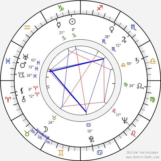 Yvette Etiévant birth chart, biography, wikipedia 2017, 2018