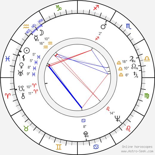 Angela Greene birth chart, biography, wikipedia 2019, 2020