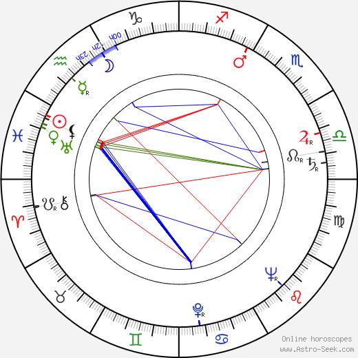 Arnold Laven tema natale, oroscopo, Arnold Laven oroscopi gratuiti, astrologia