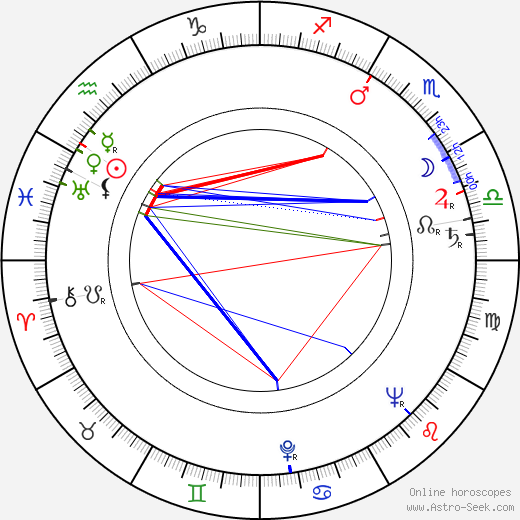 Faith Brook birth chart, Faith Brook astro natal horoscope, astrology