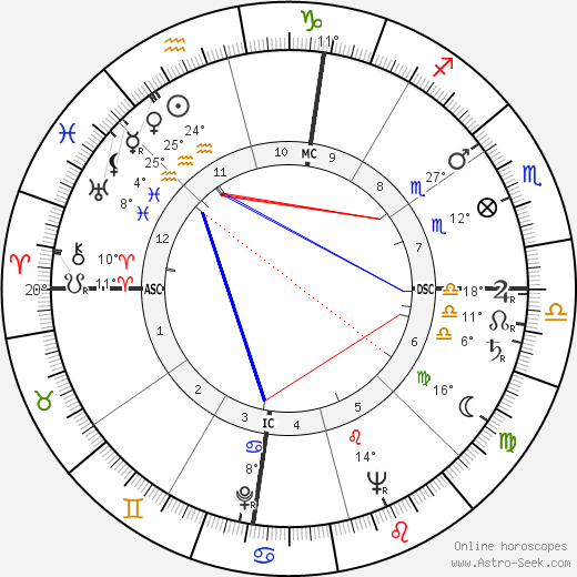 Hal Moore birth chart, biography, wikipedia 2020, 2021
