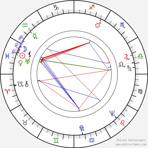 Józef Kostecki birth chart, Józef Kostecki astro natal horoscope, astrology